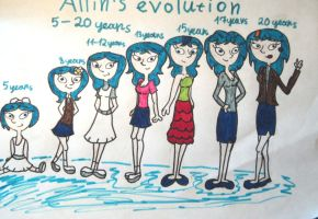 Allin's evolution. by IsabellaGorsia
