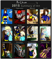 2015 Art Summary by Aria-Suna-Kunoichi