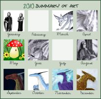 2010 art summary by The-Black-Panther