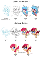 Commission Information (PRICES CHANGING) by tsand106