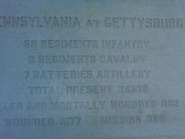 Pennsylvania Monument 2 by Dranzer-Darling
