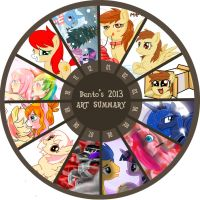 Art Summary 2013 [final] by benkomilk