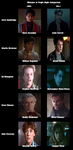 Fright Night Comparison by MDTartist83
