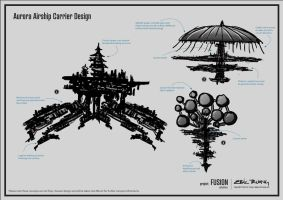 Fusion Project: Aurira Airship Carrier Concept by dreamcore-creation