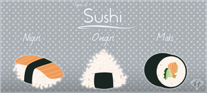 Types of sushi by Hosi112
