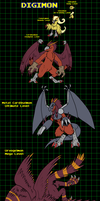 Original Digimon family update by The-Clockwork-Crow