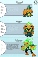 Pumpkin Fakemon by Twime777