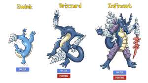 Eson Region - Water type starters by Trueform