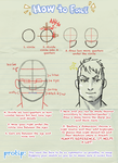Constructing a basic, basic face by BusyBuzu