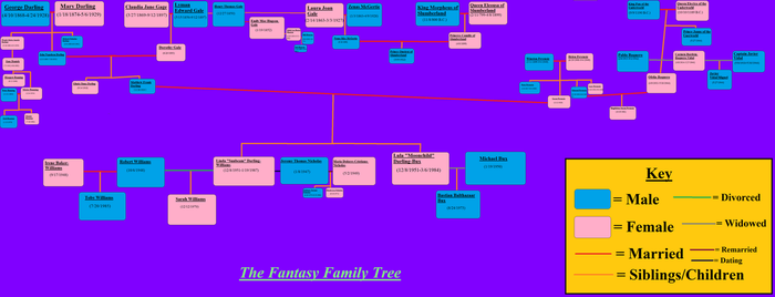 An Enchanted Family Tree II by Rosie-Love98