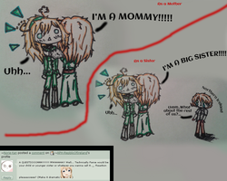 Q+A3 I'm a motherly sister!! by APH-RepblicOfIreland