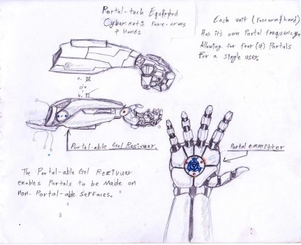 Portal-tech equipped Cybernetic Hands/Forearms by Exleston