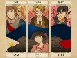 APH: They defined me by Utentsu