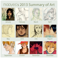 Maayes's 2013 Summary of Art by maayes