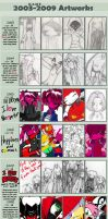 Improvement Art Meme 2003-2009 by XxDaimonxX