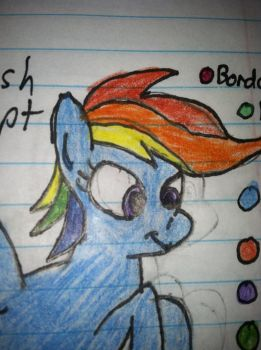 Rainbow Dash (Close up) by Gabe9988