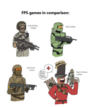 FPS comparison by pikmin789