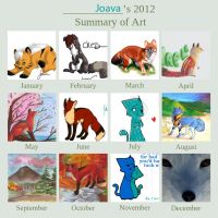 2012 Art Summary by Joava
