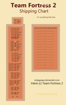 Team Fortress 2 shipping chart by unclebenscandyworks