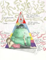 Maslow's Hierarchy of Needs-Illustration by cityprincess01