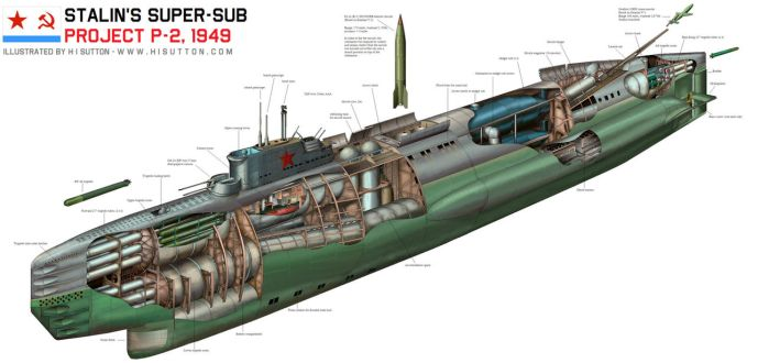 Submarine cutaway - Soviet project P2 super-sub by HISutton