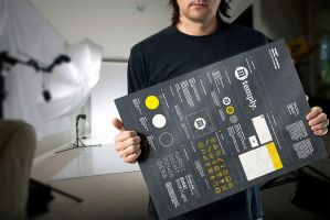 Free Poster Mock-up Templates by calwincalwin