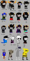 Homestuck according to my MOM by KIKIandZOEJAY