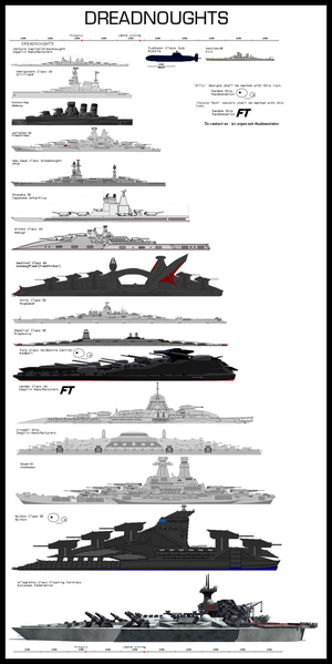 Dreadnoughts_V25_by_Doc_Evilonavich.png