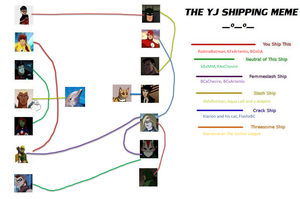 The YJ Shipping Meme