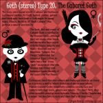 Goth Type 20: The Cabaret Goth by Trellia