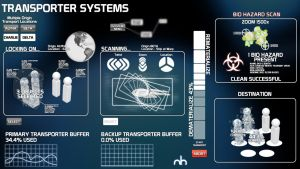 Transporter Interface v1 by mbgd