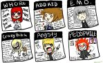 Kingdom Hearts Stereotypes by emily-bright