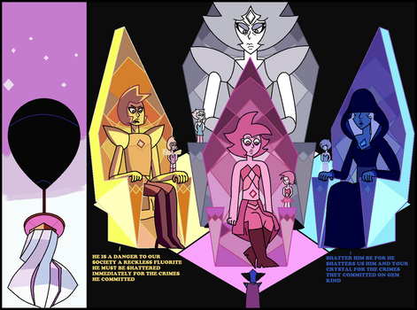 Homeworld past future earth pg1 and pg2 (revamped) by tvfan0001