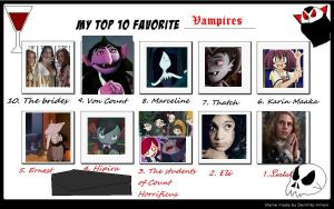 Top 10 vampires meme filled by me by Roses-and-Feathers