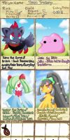PMD- Team Trickery by ClashoftheBunnies