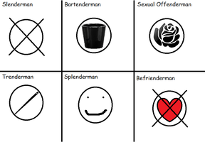 Operator Symbols by PianoTrickster