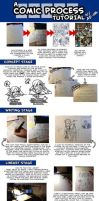 A Comic Process Tutorial by AD-Ink