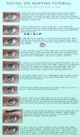 Digital Eye Painting Tutorial by Reine-Haru