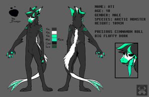MONSTERSONA REFERENCE 2K15 by Shiro-Daemon