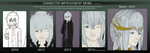 Nakaz Character Improvement Meme 2014 by King-Komonasho