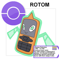 Rotom call form by Cerulebell