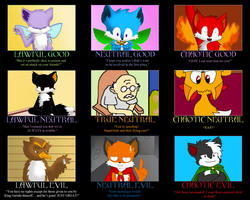 Fairy Foxes Alignment Chart by NatThePopcornFairy