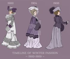 DETAIL: Winter Fashion Timeline 1900-1909 by a-little-bit-lexical