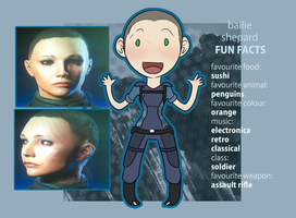 Bailie Shepard Fun Facts by uglynoodles