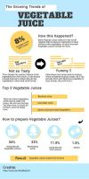 Vegetable-juicers-infographicsThe Growing Trends o by rajanmr