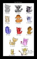 Org. XIII Kitties by adubioussoul