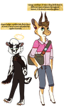 Fursona generator adopts by Fox-mutts