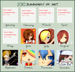 2010 summary of art by Little-Miss-RiikoRed