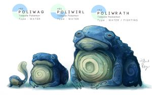 Poliwag - Poliwhirl - Poliwrath by MrRedButcher