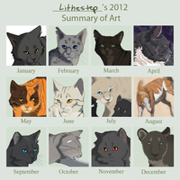 Lithestep 2012 Art Meme by Lithestep